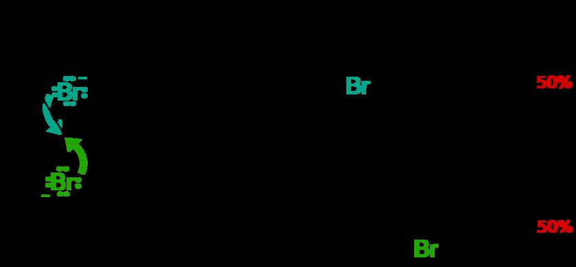 Armodafinil là gì? 1